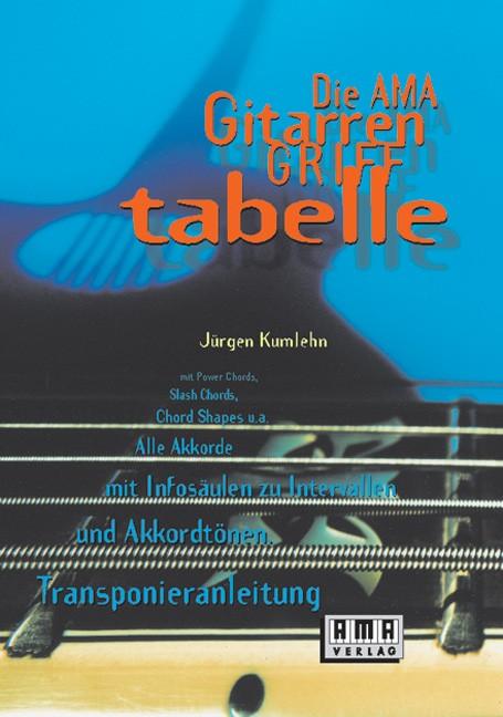 Die AMA-Gitarren-Grifftabelle (dt.)